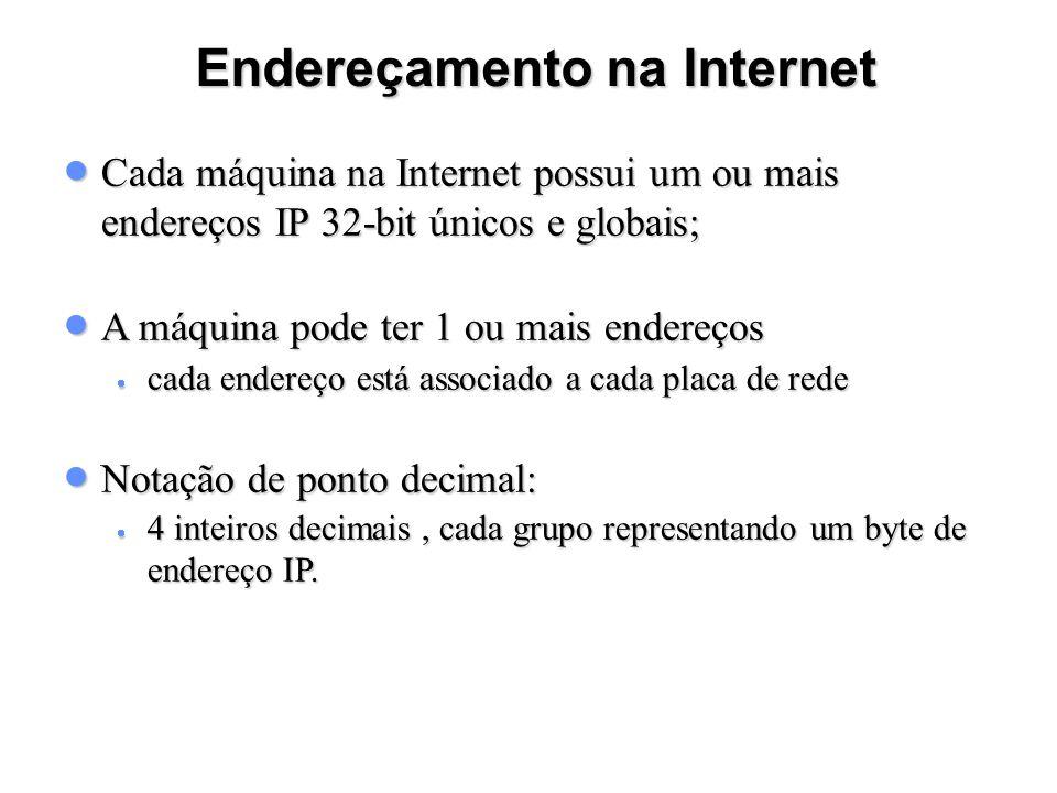 Endereçamento na Internet