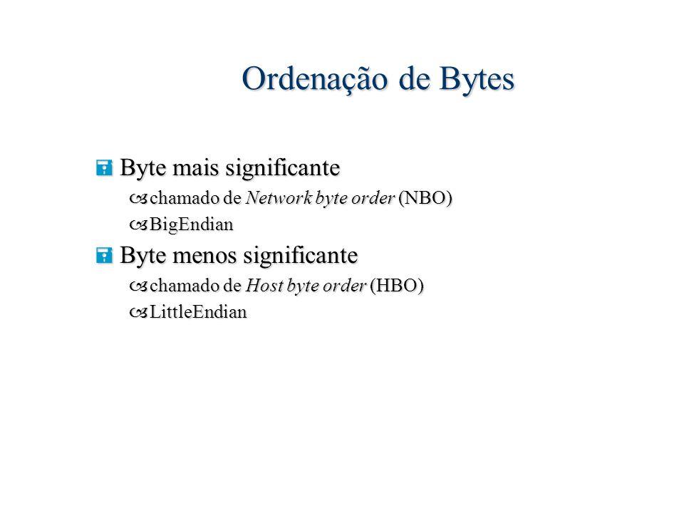 Ordenação de Bytes Byte mais significante Byte menos significante