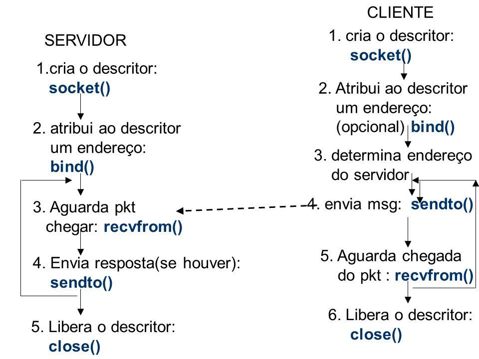 4. Envia resposta(se houver): sendto()