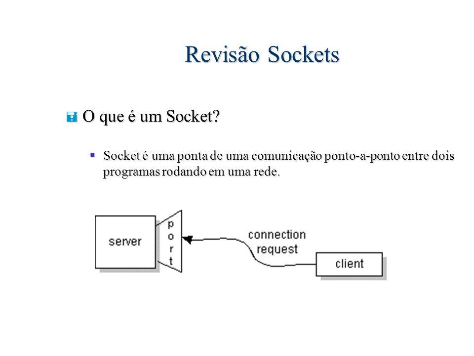 Revisão Sockets O que é um Socket