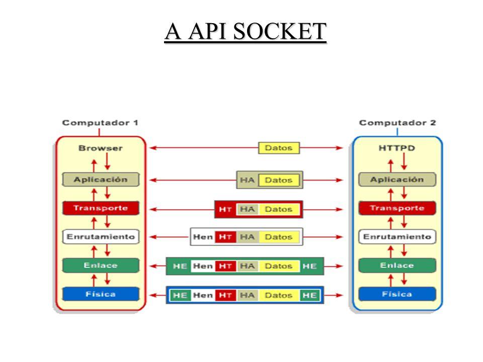 A API SOCKET 3