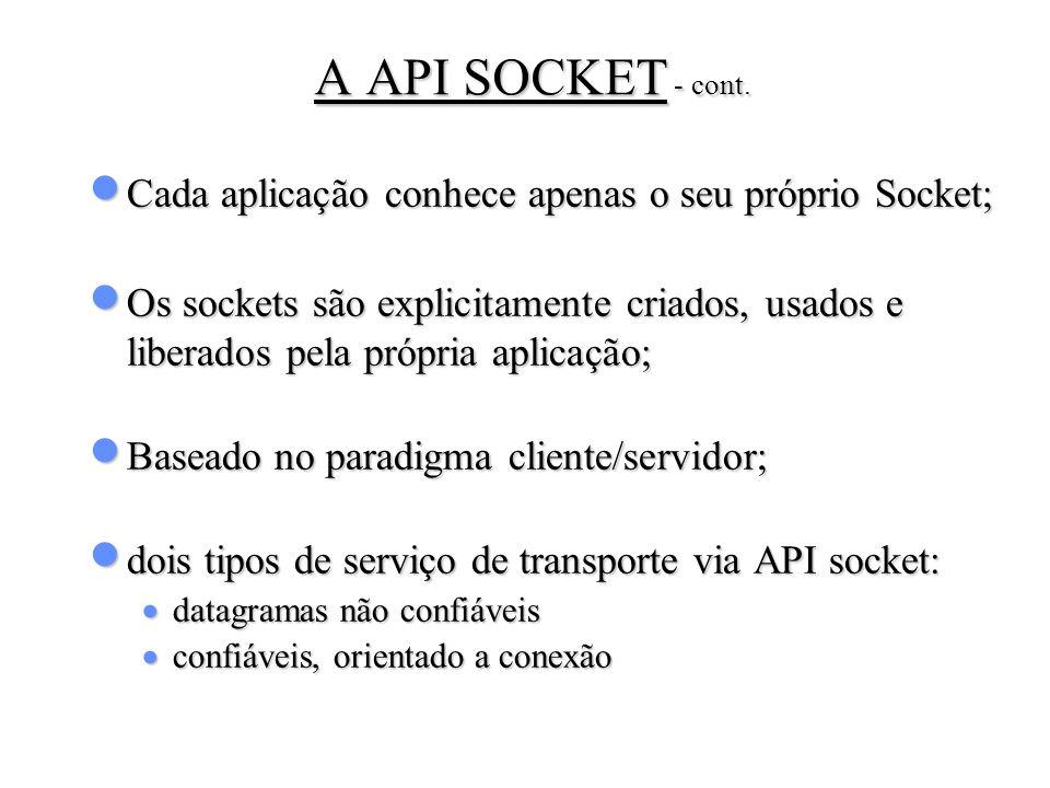 A API SOCKET - cont. Cada aplicação conhece apenas o seu próprio Socket;