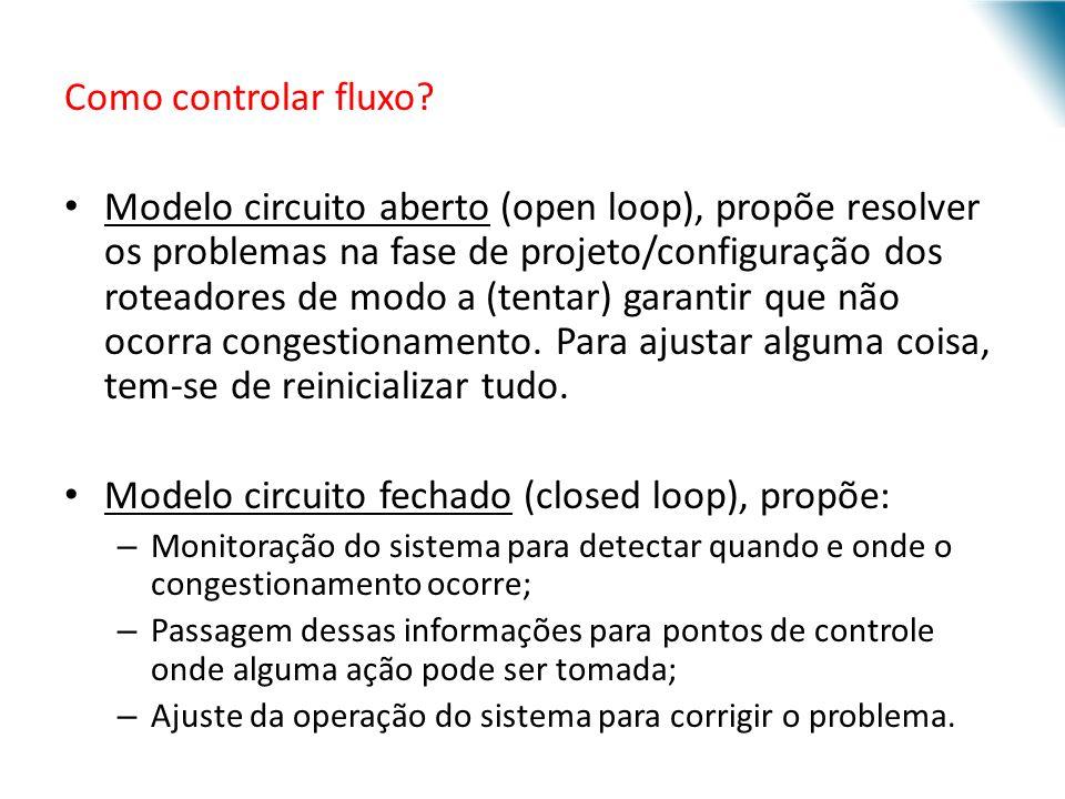 Modelo circuito fechado (closed loop), propõe: