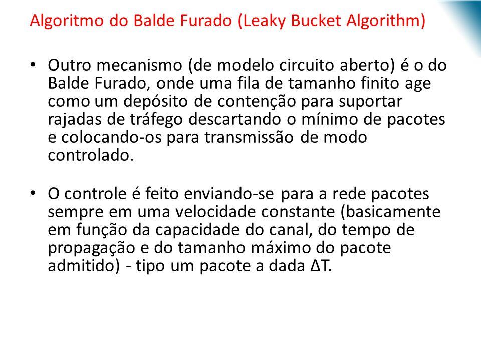 Algoritmo do Balde Furado (Leaky Bucket Algorithm)