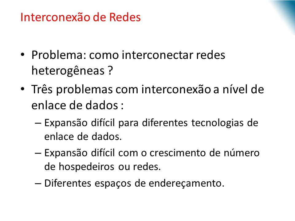 Problema: como interconectar redes heterogêneas