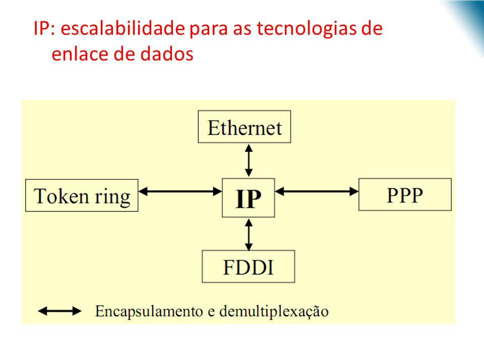 IP: escalabilidade para as tecnologias de enlace de dados