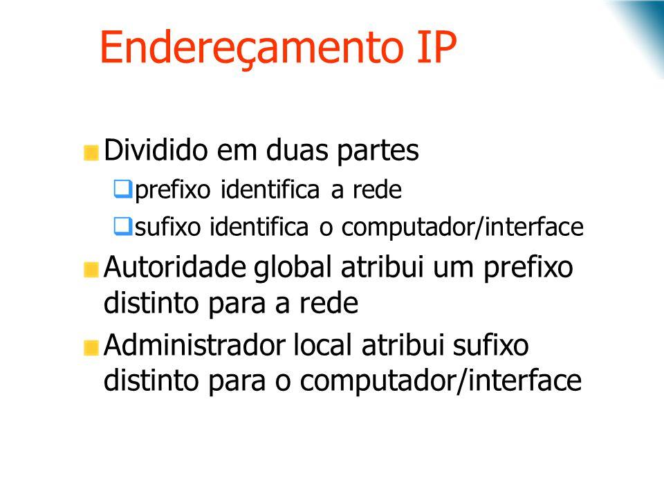 Endereçamento IP Dividido em duas partes