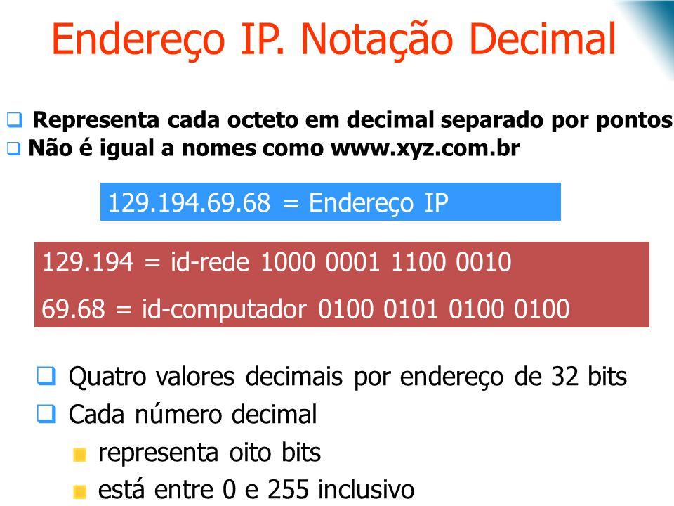 Endereço IP. Notação Decimal