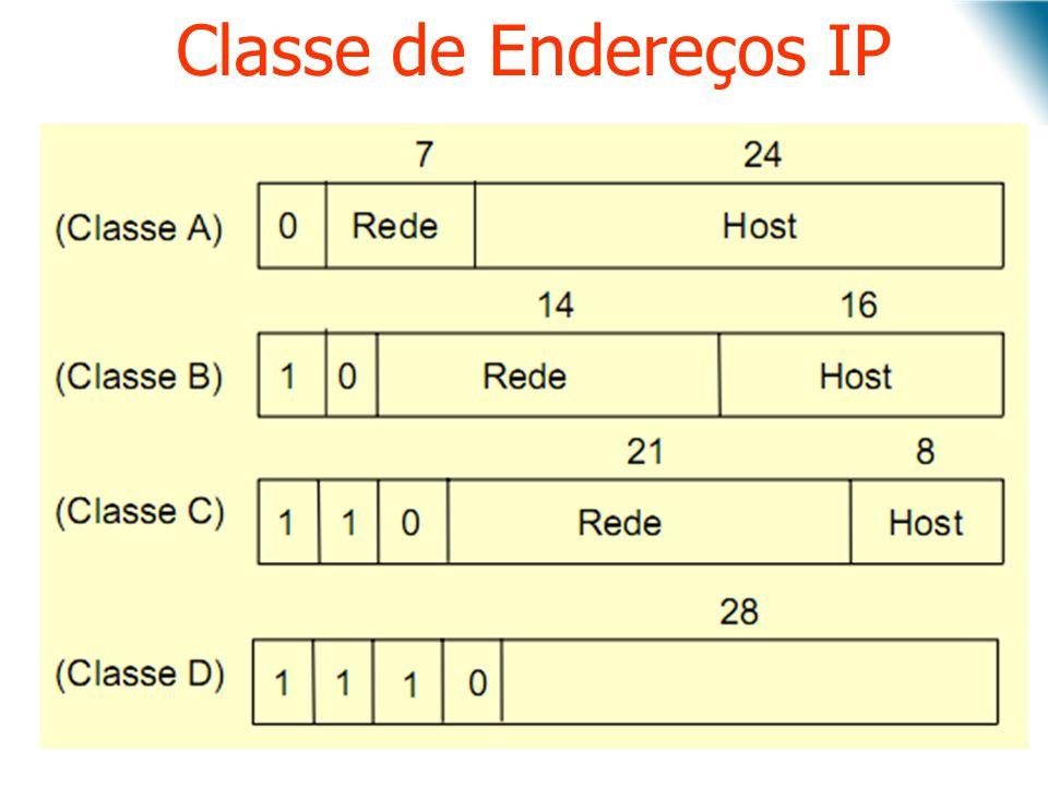 Classe de Endereços IP