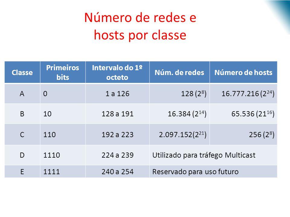 Número de redes e hosts por classe