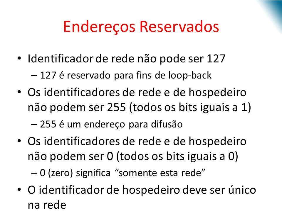 Endereços Reservados Identificador de rede não pode ser 127