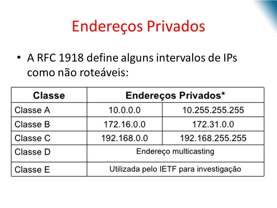 Endereços Privados A RFC 1918 define alguns intervalos de IPs como não roteáveis: