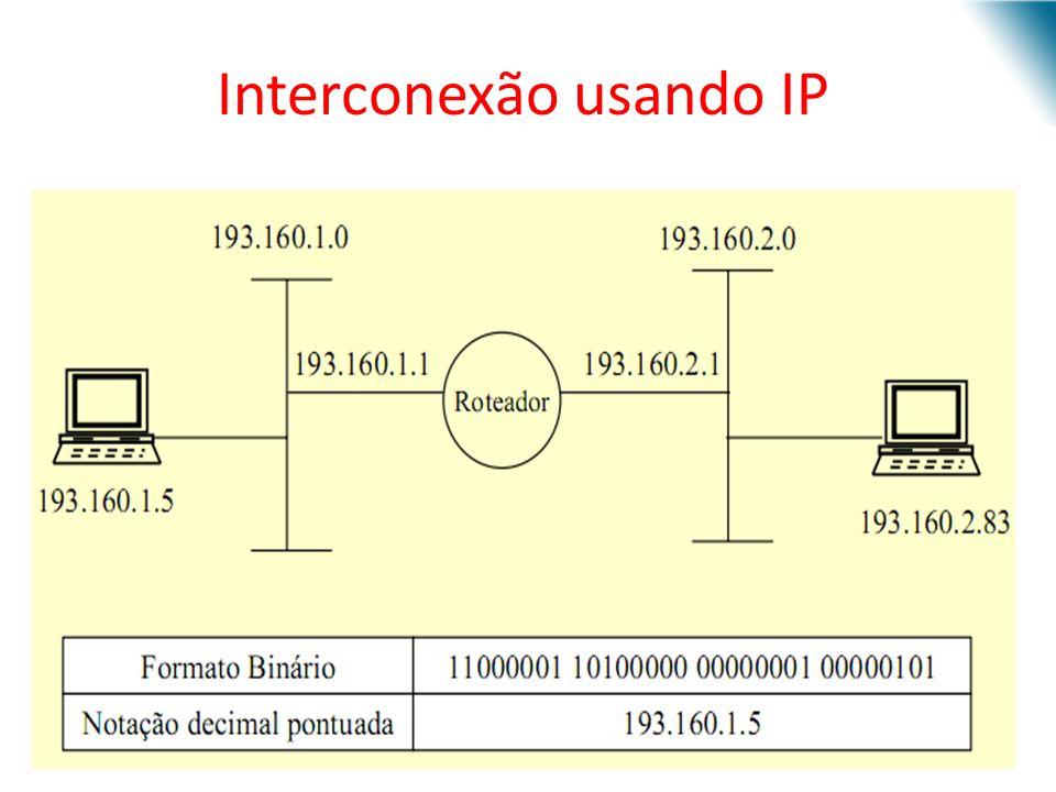 Interconexão usando IP