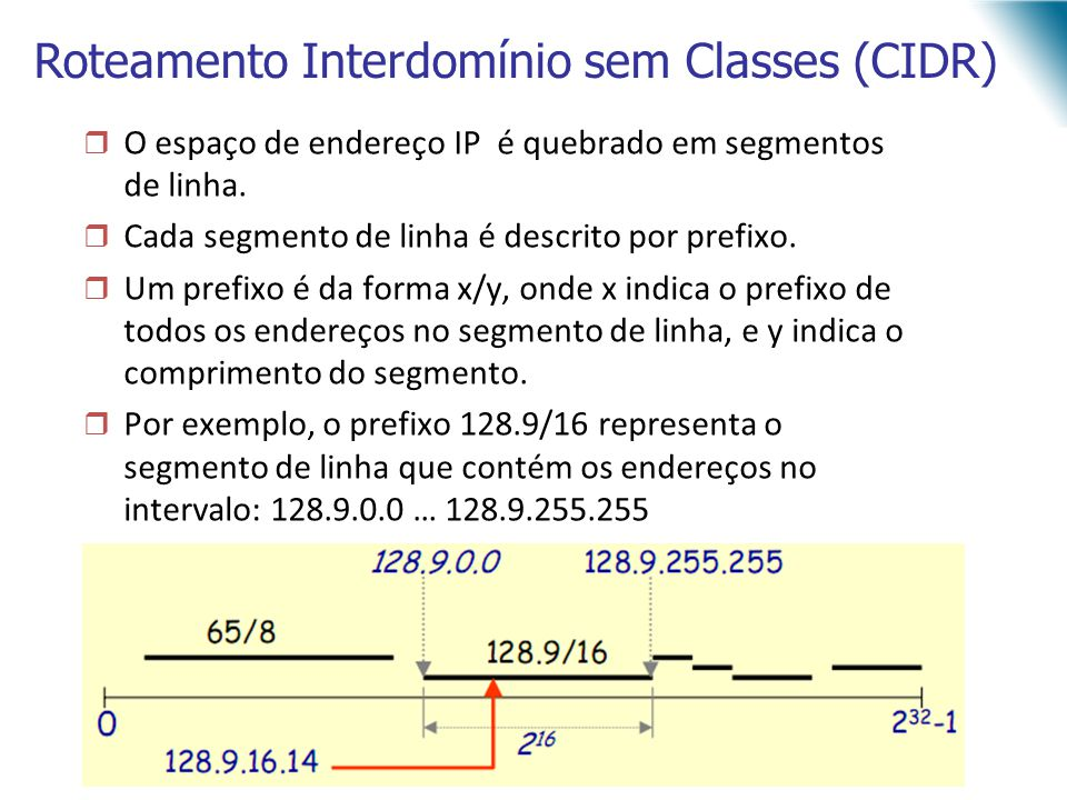 Roteamento Interdomínio sem Classes (CIDR)