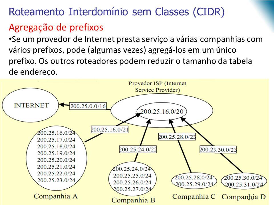 Roteamento Interdomínio sem Classes (CIDR) Agregação de prefixos