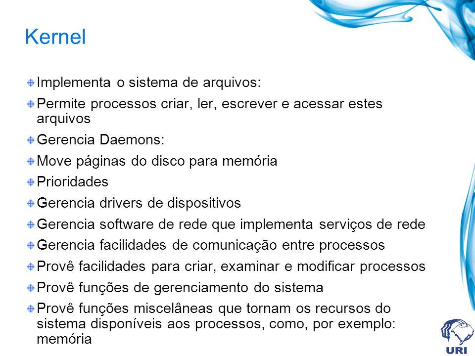 Kernel Implementa o sistema de arquivos: