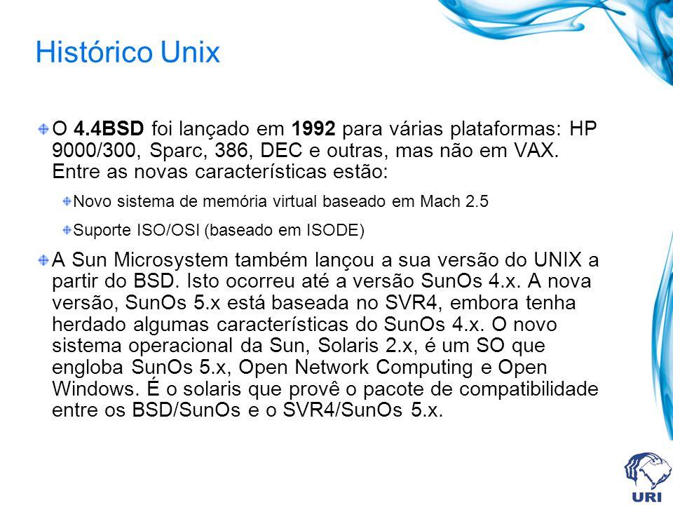 Histórico Unix