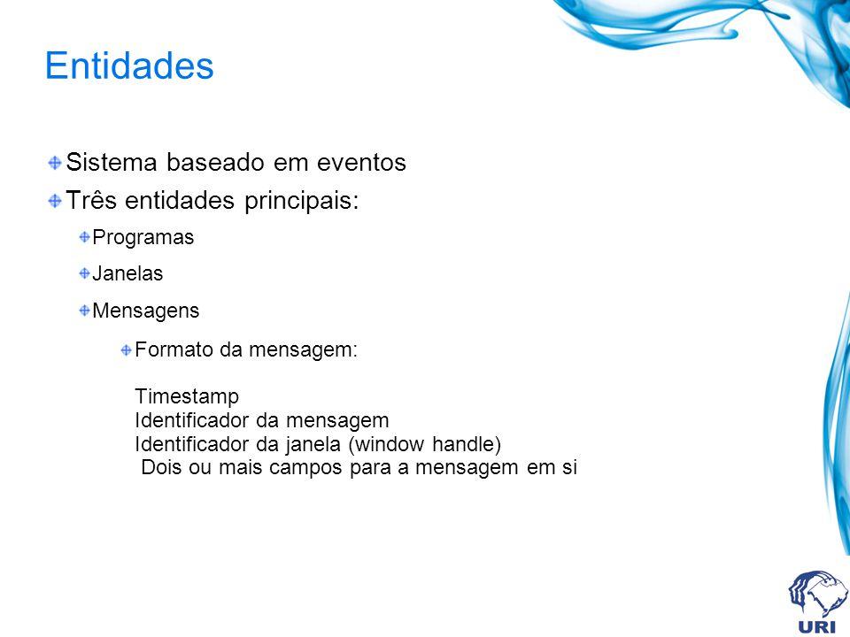 Entidades Sistema baseado em eventos Três entidades principais: