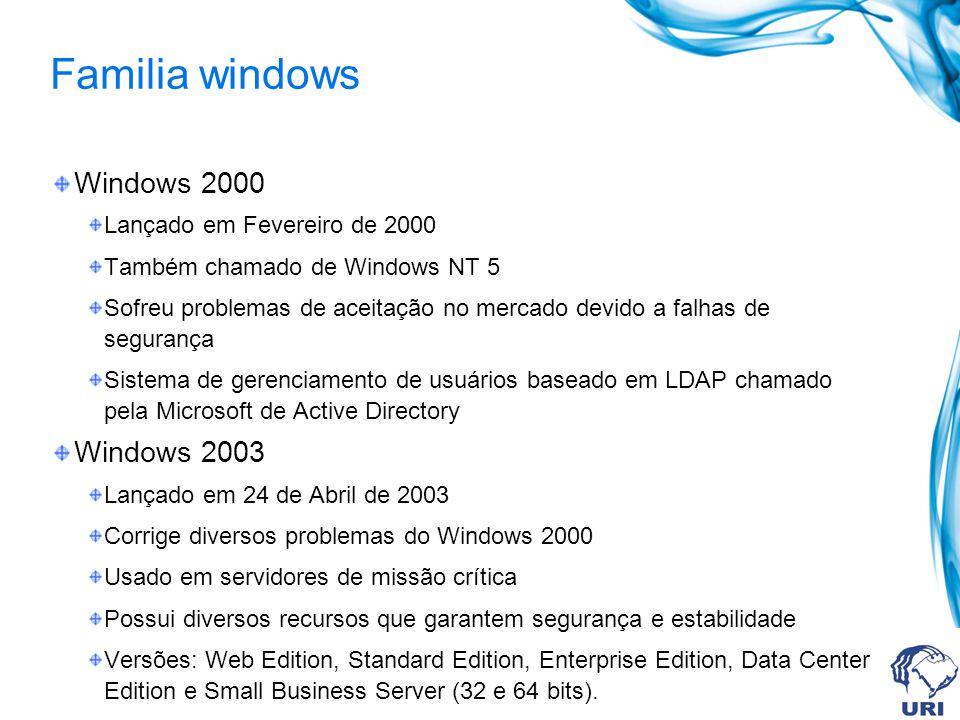 Familia windows Windows 2000 Windows 2003 Lançado em Fevereiro de 2000