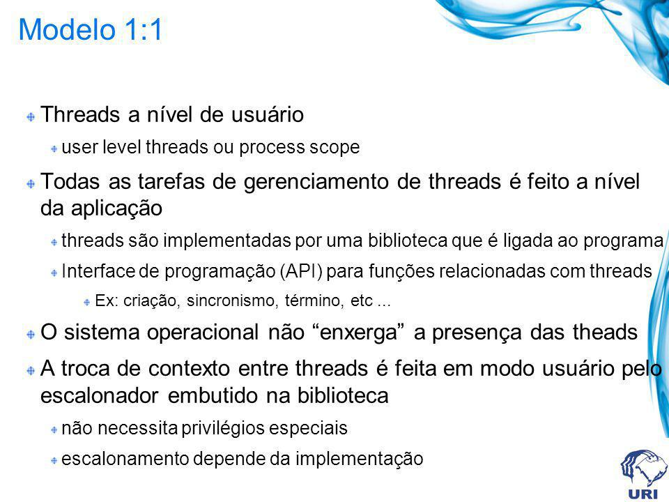 Modelo 1:1 Threads a nível de usuário