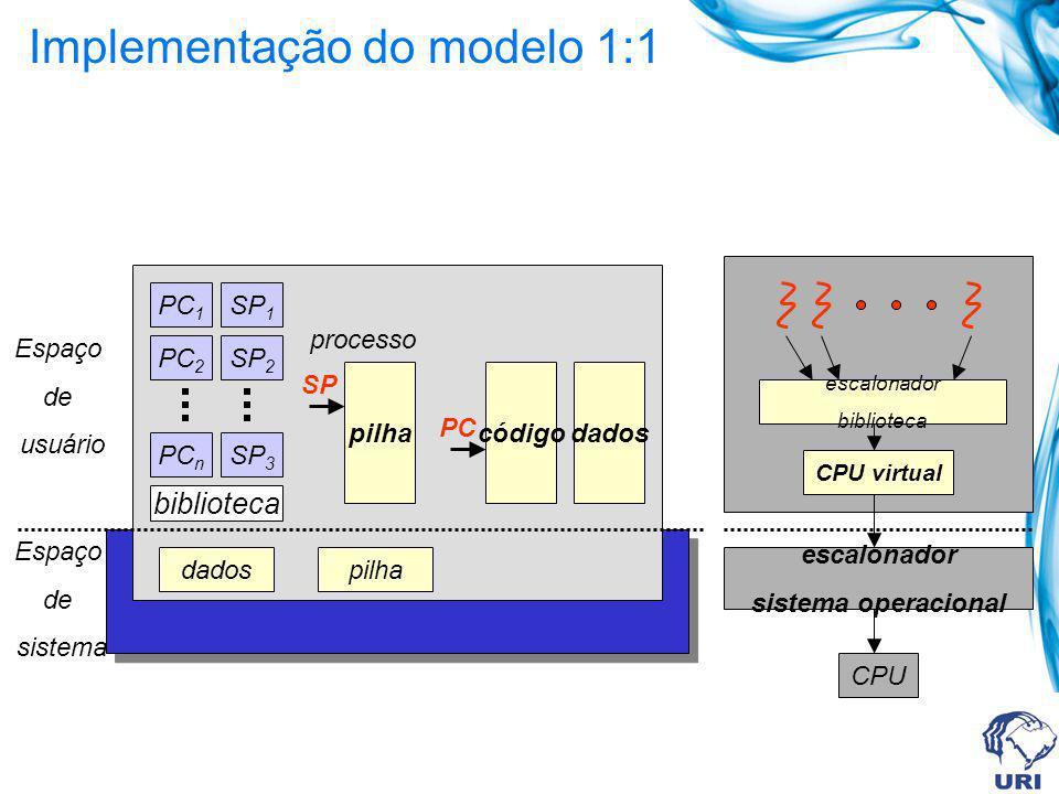 Implementação do modelo 1:1