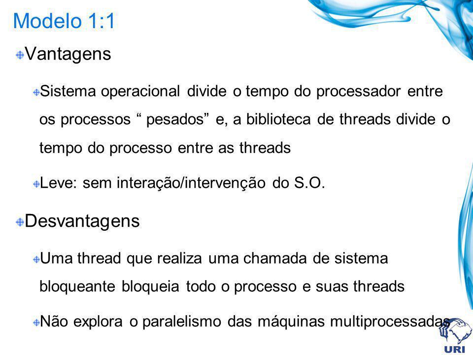 Modelo 1:1 Vantagens Desvantagens