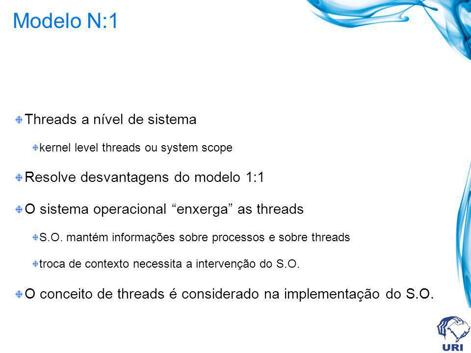 Modelo N:1 Threads a nível de sistema