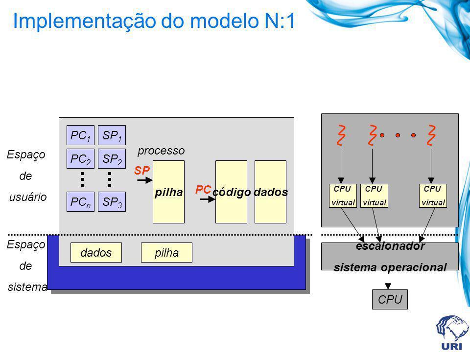 Implementação do modelo N:1
