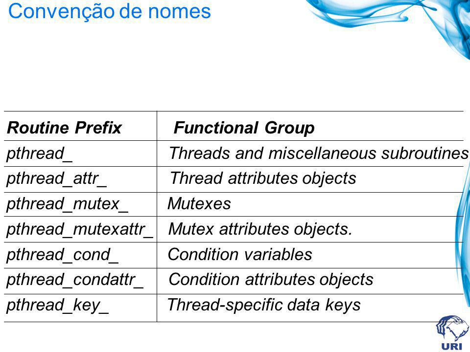 Convenção de nomes Routine Prefix Functional Group