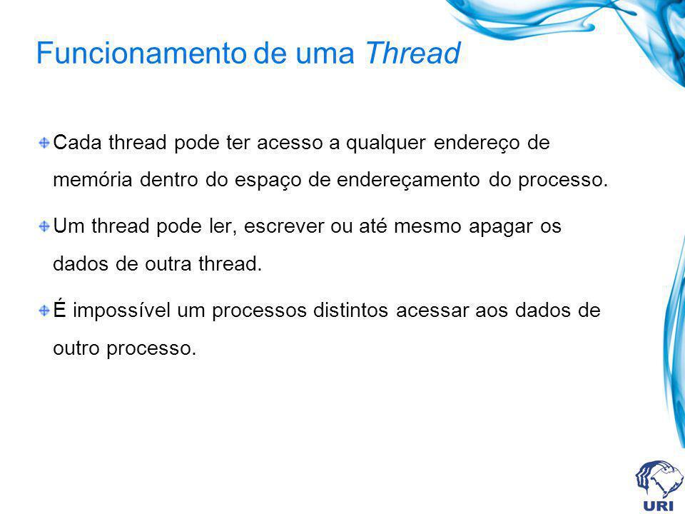 Funcionamento de uma Thread