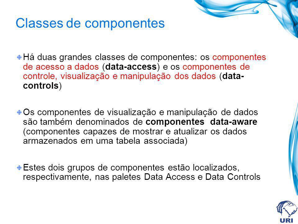 Classes de componentes