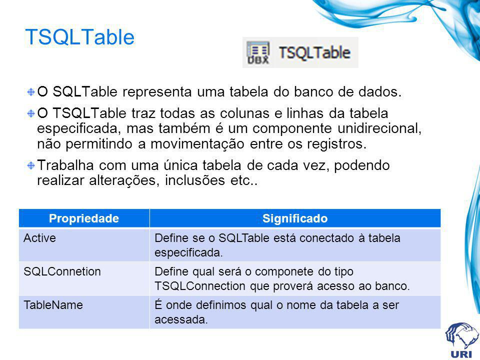 TSQLTable O SQLTable representa uma tabela do banco de dados.