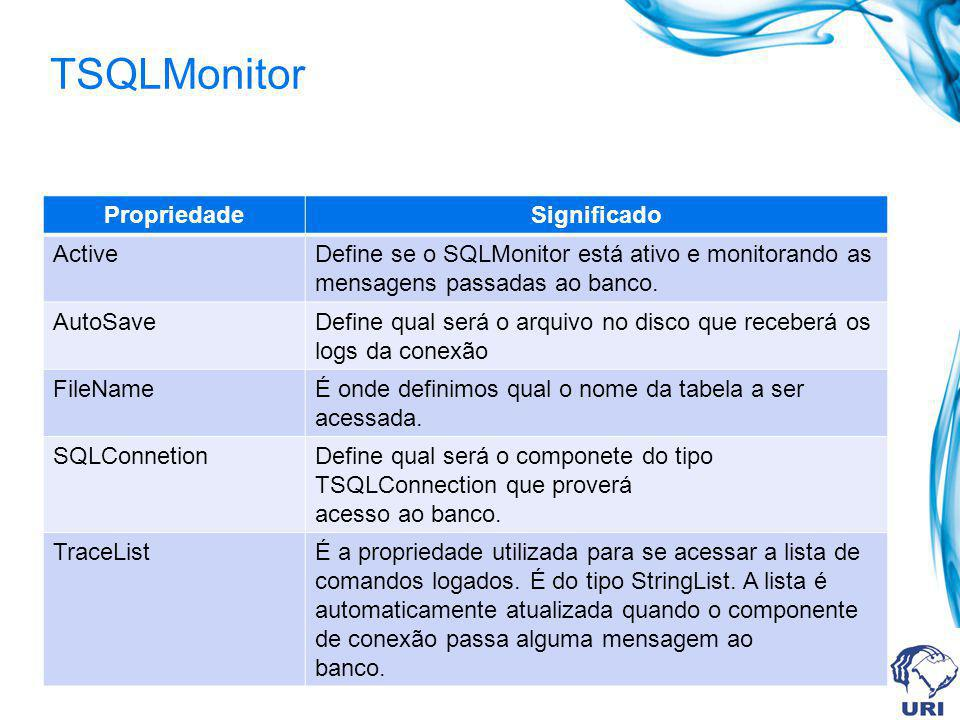 TSQLMonitor Propriedade Significado Active