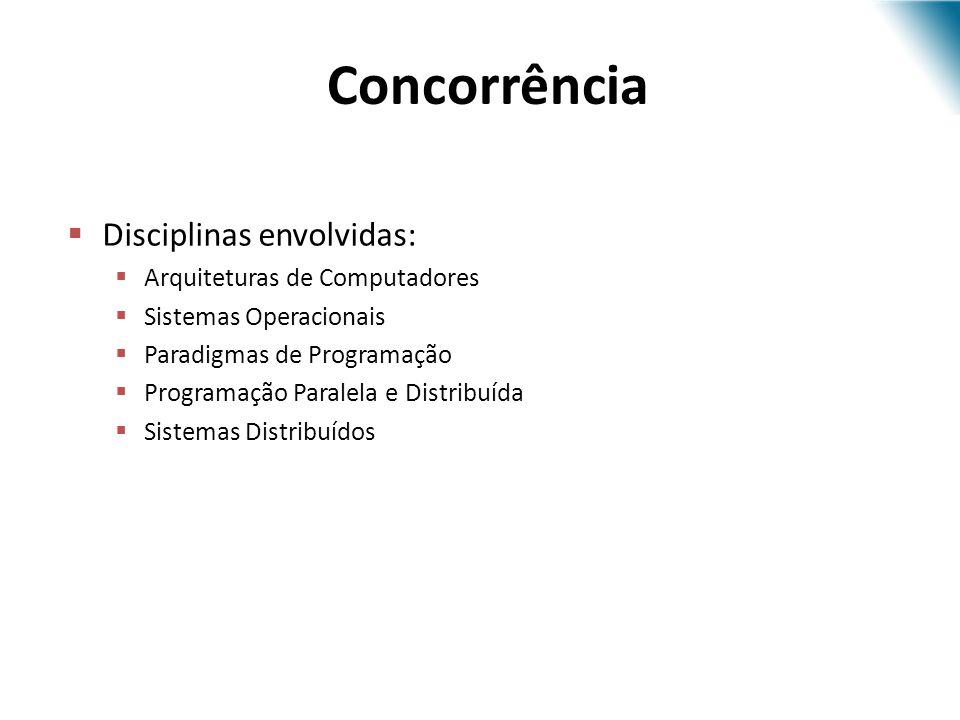 Concorrência Disciplinas envolvidas: Arquiteturas de Computadores