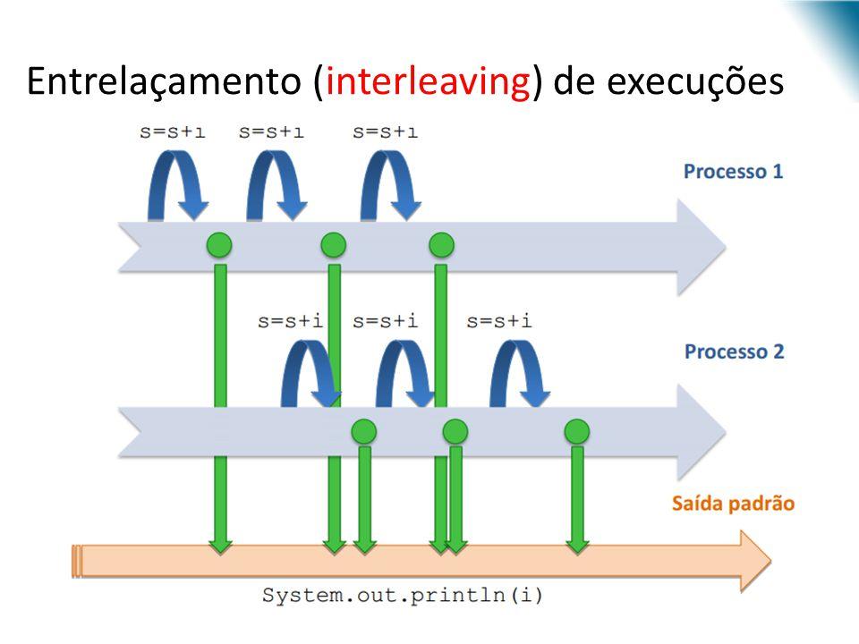 Entrelaçamento (interleaving) de execuções