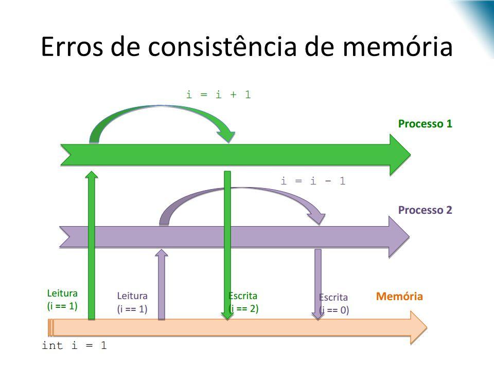 Erros de consistência de memória