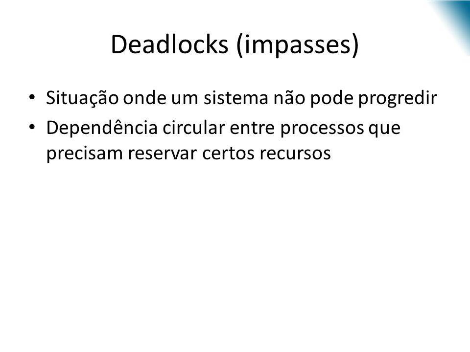Deadlocks (impasses) Situação onde um sistema não pode progredir
