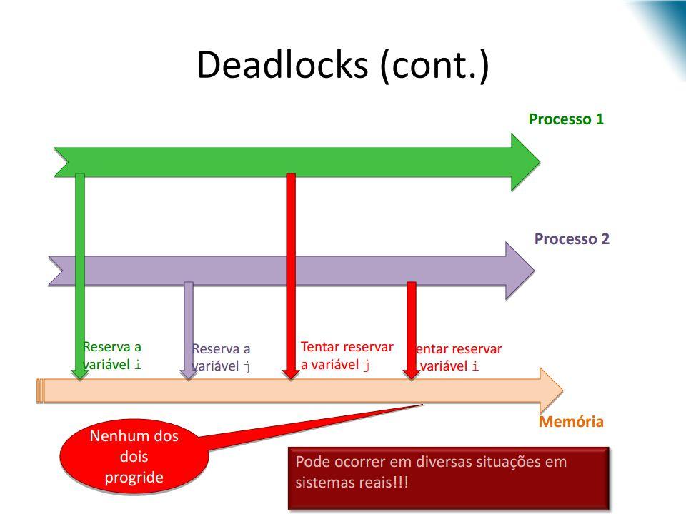 Deadlocks (cont.)
