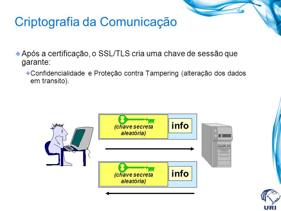Criptografia da Comunicação