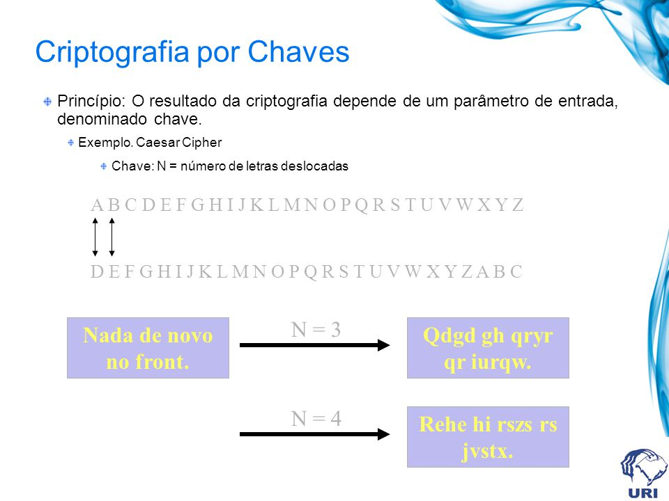 Criptografia por Chaves