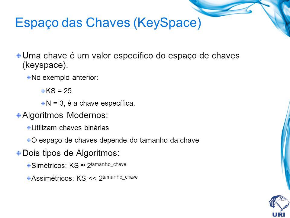 Espaço das Chaves (KeySpace)