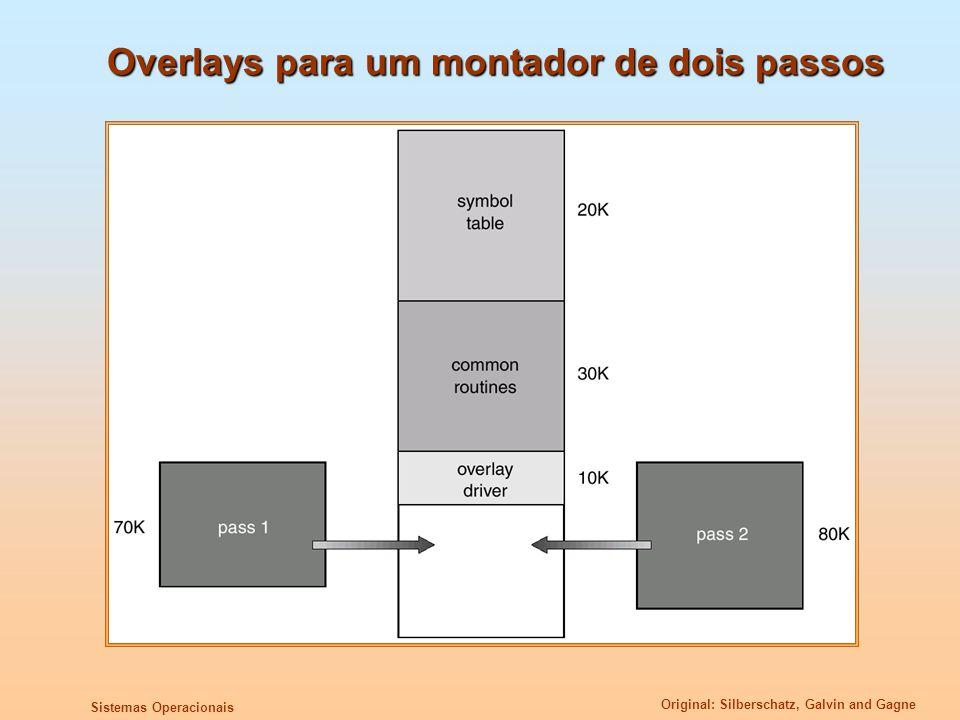 Overlays para um montador de dois passos