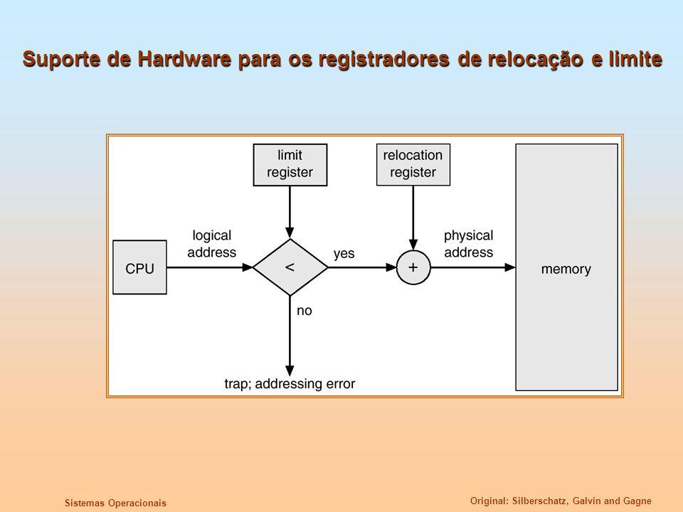 Suporte de Hardware para os registradores de relocação e limite