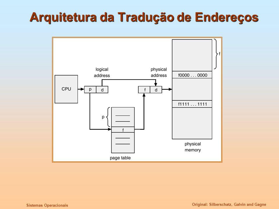 Arquitetura da Tradução de Endereços