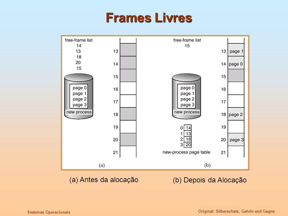 Frames Livres (a) Antes da alocação (b) Depois da Alocação