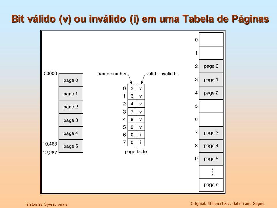 Bit válido (v) ou inválido (i) em uma Tabela de Páginas