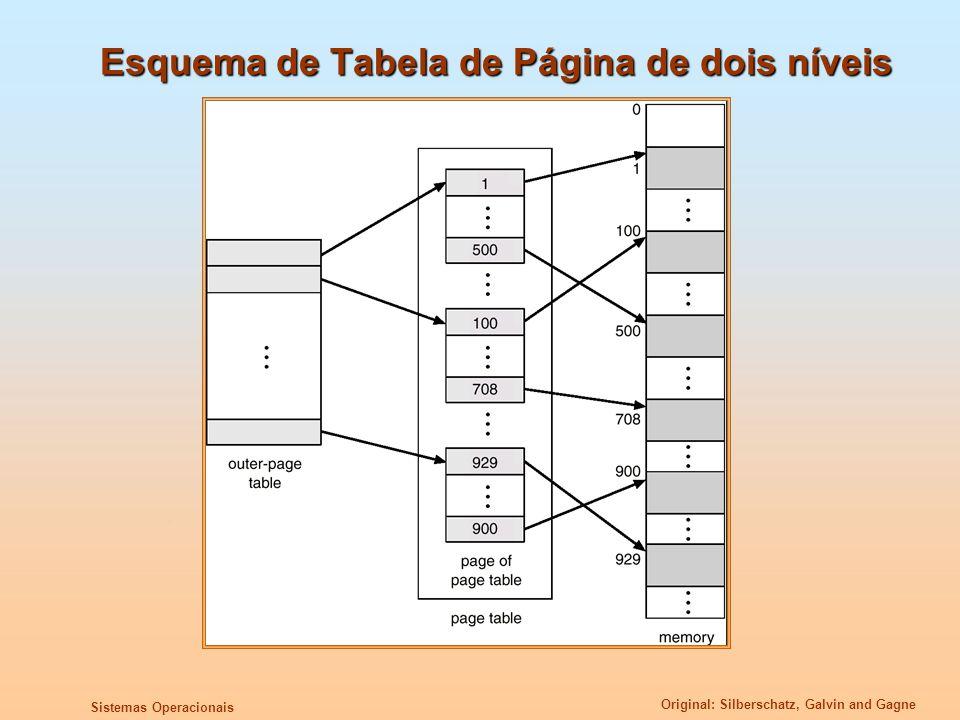 Esquema de Tabela de Página de dois níveis