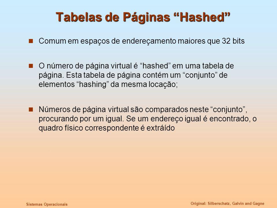 Tabelas de Páginas Hashed