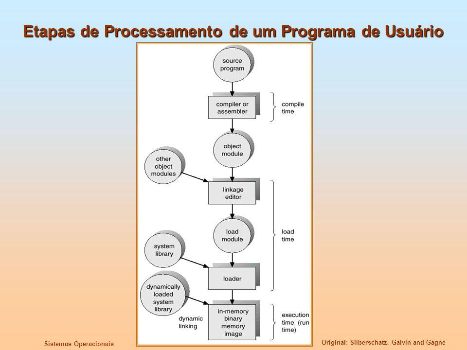 Etapas de Processamento de um Programa de Usuário