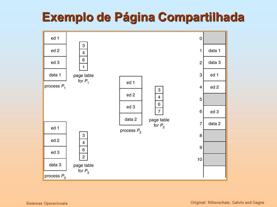 Exemplo de Página Compartilhada